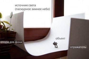 Как сделать качественное фото в домашних условиях