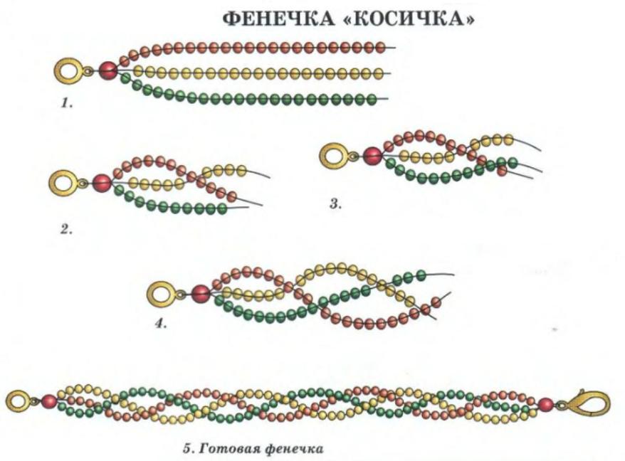 Ручное плетение фенечки