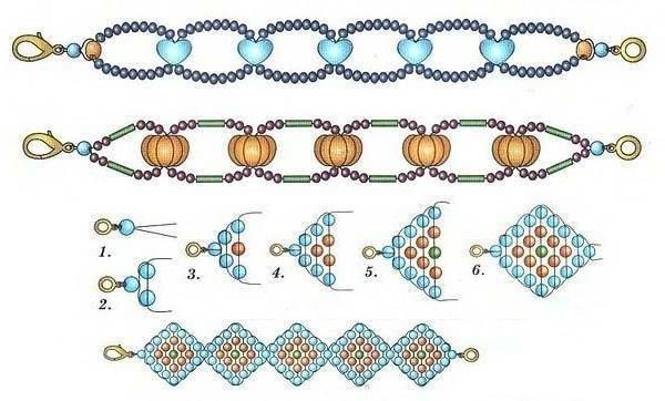 Материалы для плетения фенечки