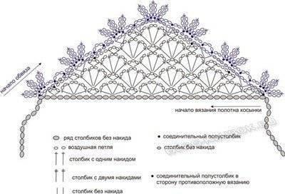 1451741749_1421959736_skhema_vyazaniya_kosynki_kryuchkom_thumb.jpg