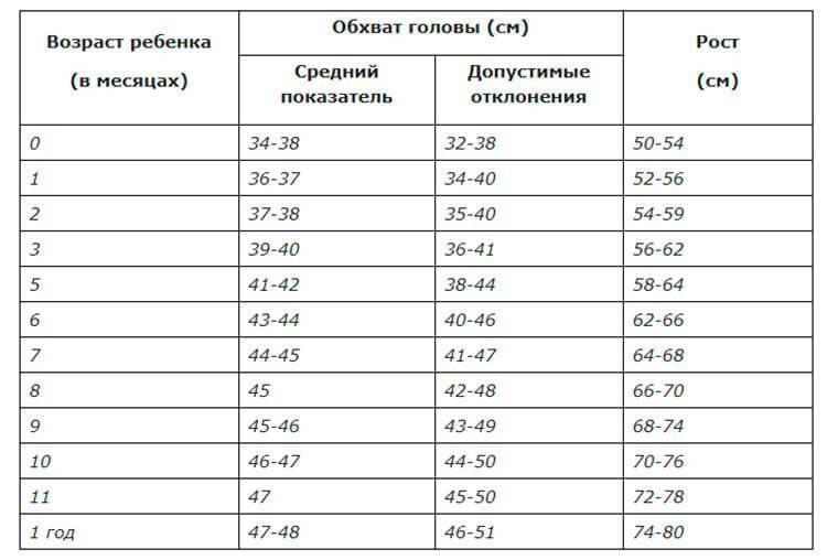 shapochka-dlya-novorozhdennyh-spicami-2.jpg