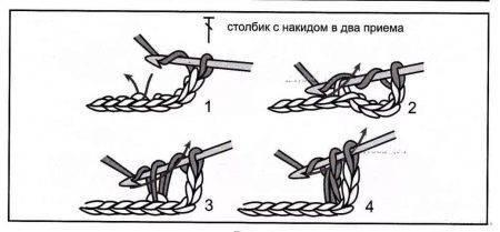 dlya-oformleniya-irinoj-klypinoj-vyazanaya-sumka-iz-trikotazhnoj-pryazhi-kryuchkom-master-klass-26.jpg
