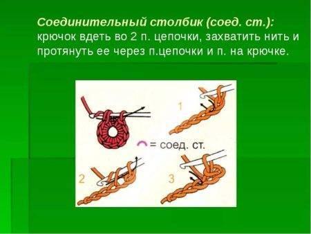 dlya-oformleniya-irinoj-klypinoj-vyazanaya-sumka-iz-trikotazhnoj-pryazhi-kryuchkom-master-klass-28.jpg