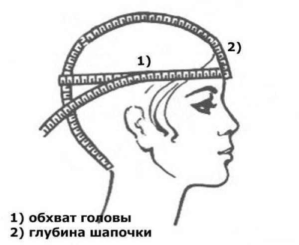shapki-iz-trikotazha-dlya-rebenka-vykrojki-svoimi-rukami-dlya-devochki.jpg