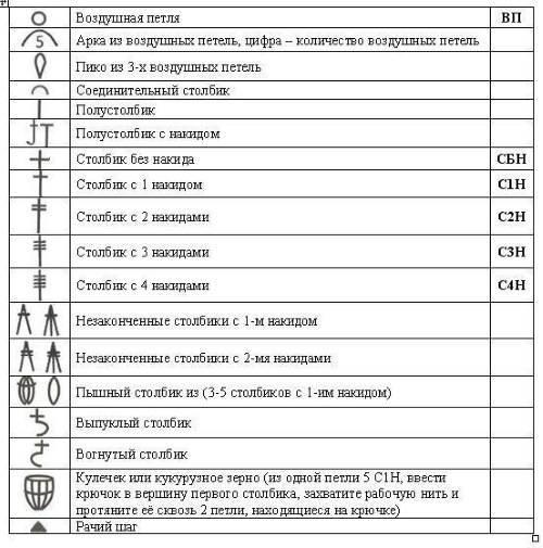 kak-nauchitsya-vyazat-kryuchkom-s-nulya_1.jpg