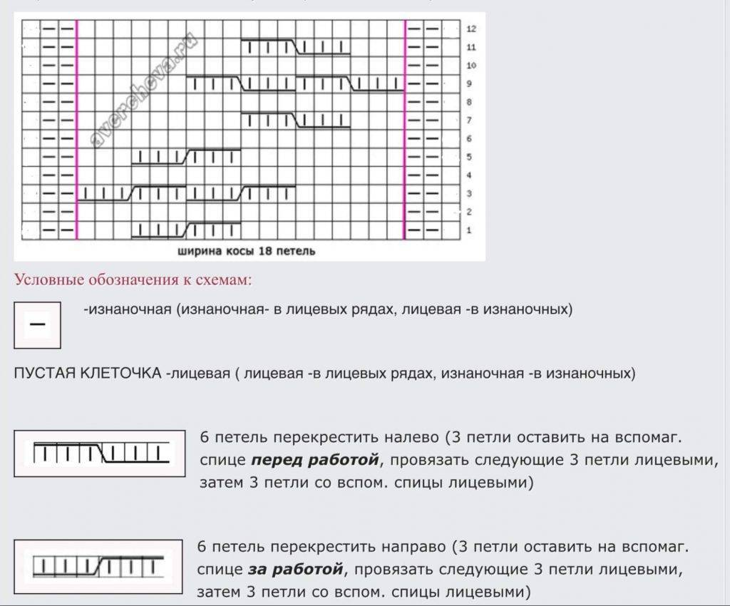 varezhki-s-kosami-spicami-12-1024x850.jpg