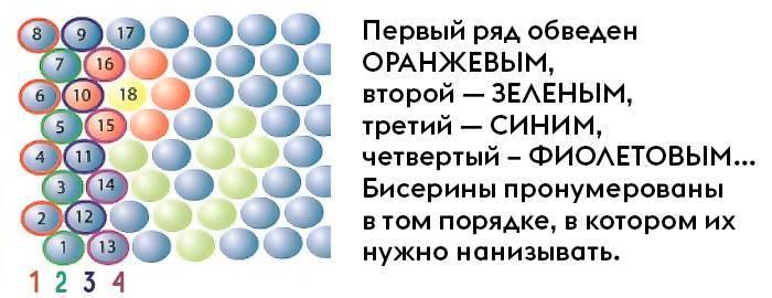 ryady-mozaika.jpg