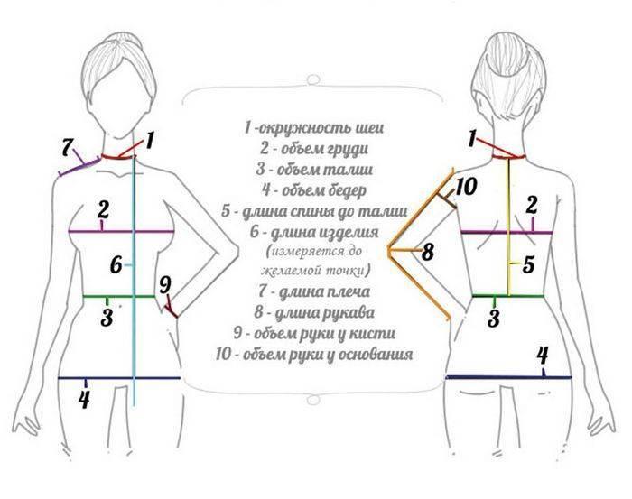 zamery-dlya-kardigana-kryuchkom-1.jpg